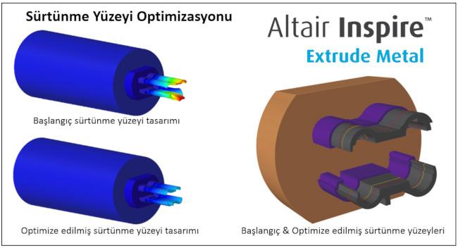 Otomatik sürtünme yüzeyi optimizasyonu - Altair Inspire Extrude Meatl