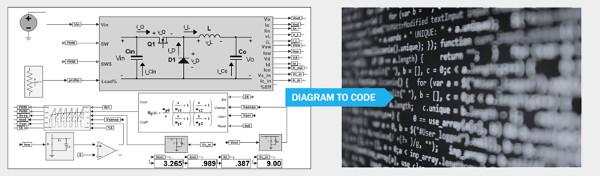 Altair Embed Diyagram C Kod